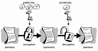 public_key_encryption1_compressed
